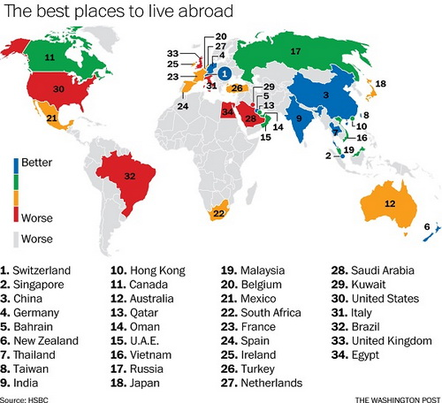 China Places Third on HSBC Expatriate Life Poll | Study In China
